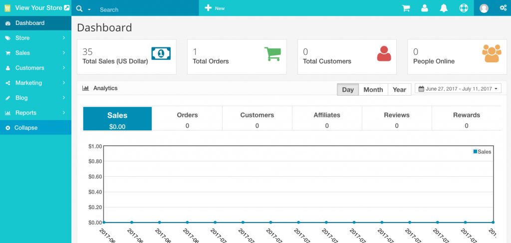 Create A Shoppe Dashboard